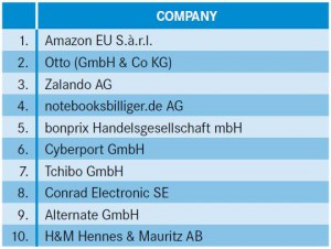 Top-Ten-German-E-Commerce-Retailers