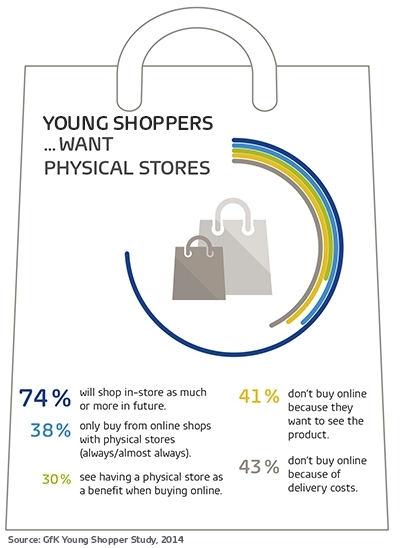 young_shopper